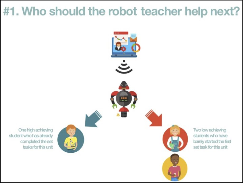 #1 Who should the robot help next?